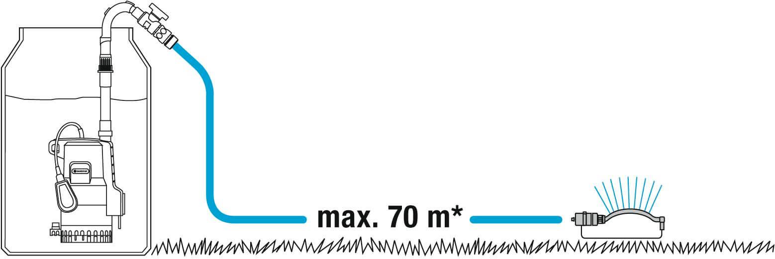 Дренажный насос Gardena 4000/2 Classic